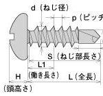 item0101